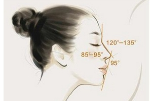 玻尿酸隆鼻好还是线雕隆鼻好