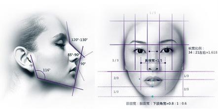 美莱脸部整形 改脸型修复 脸部微创整形 韩式无痕综合改脸型术 深圳美莱医疗美容医院